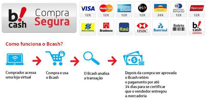 formas de pagamento bcash